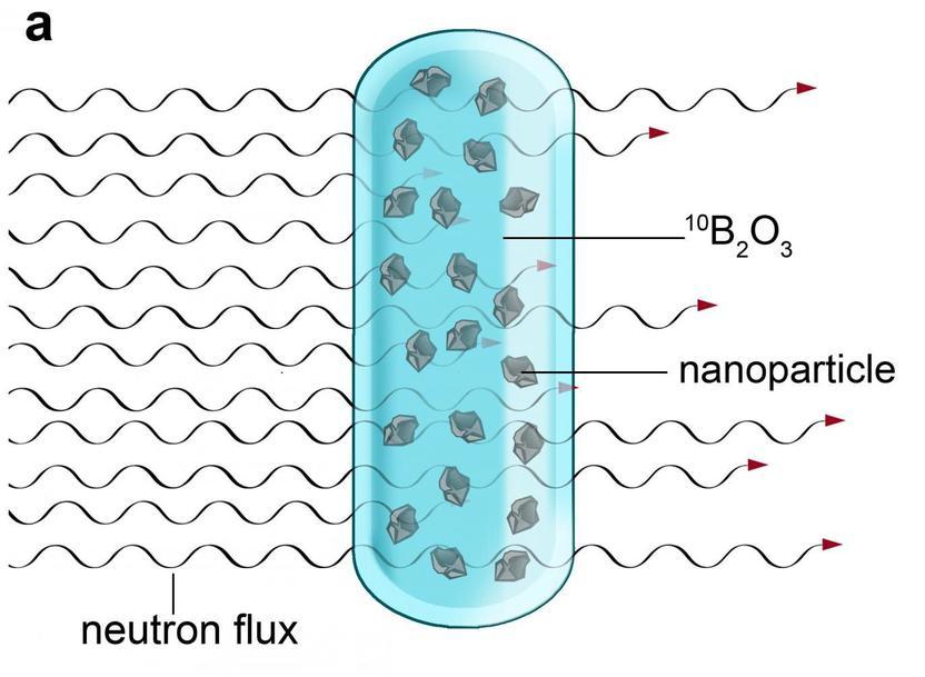 Wie man fluoreszierende Nanopartikel für medizinische Anwendungen in einem Kernreaktor herstellt
