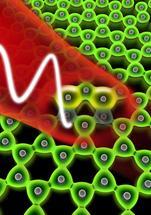 graphene attosecond physics