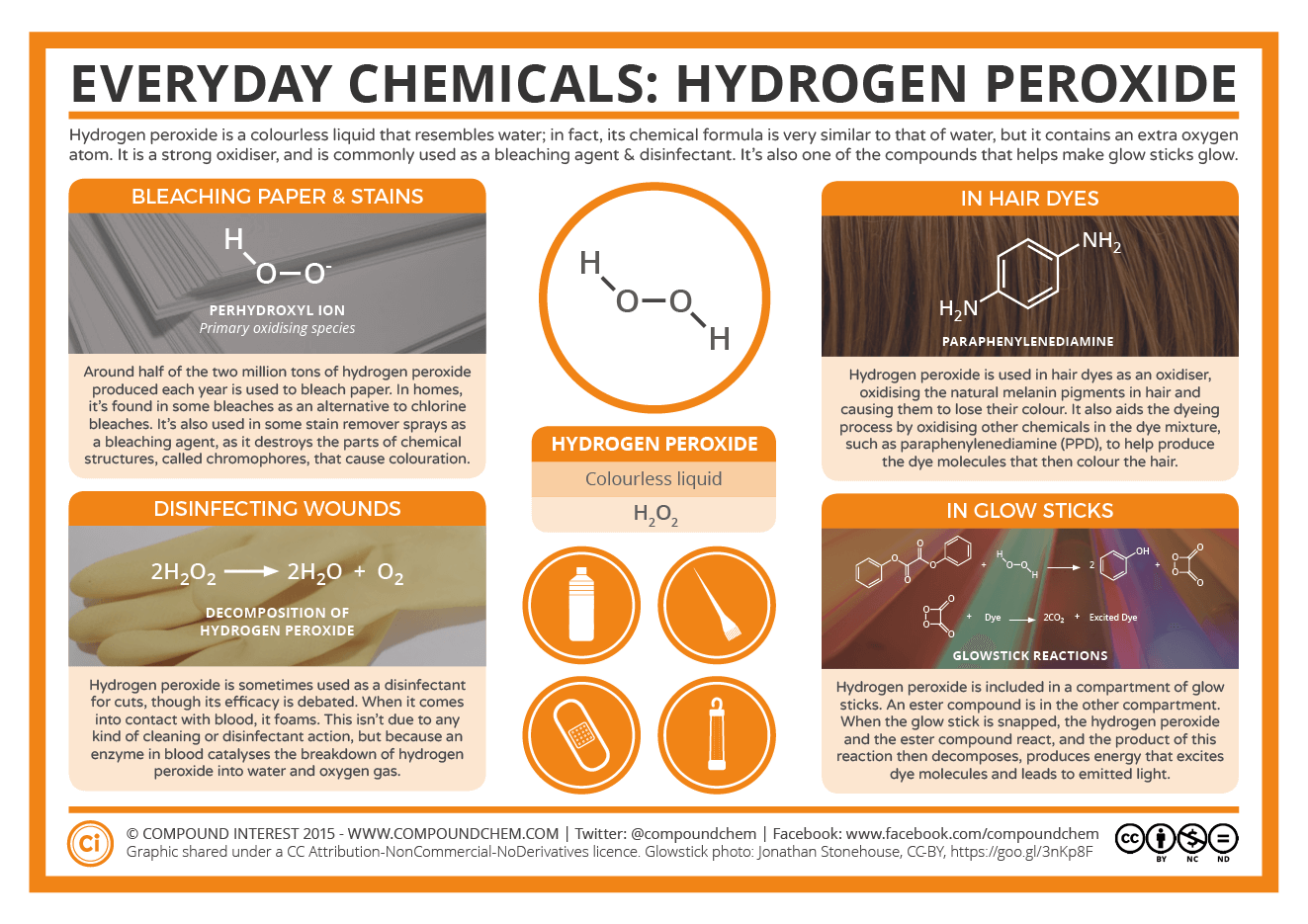 How To Dye Natural Hair With Hydrogen Peroxide