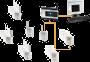 Datenmonitoring – Automatisiert und 21 CFR Part 11 konform