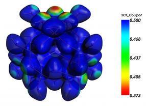 Descifrando los secretos de los clústeres metálicos