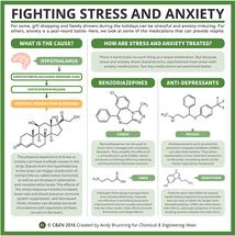 Tackling Stress and Anxiety with Chemistry