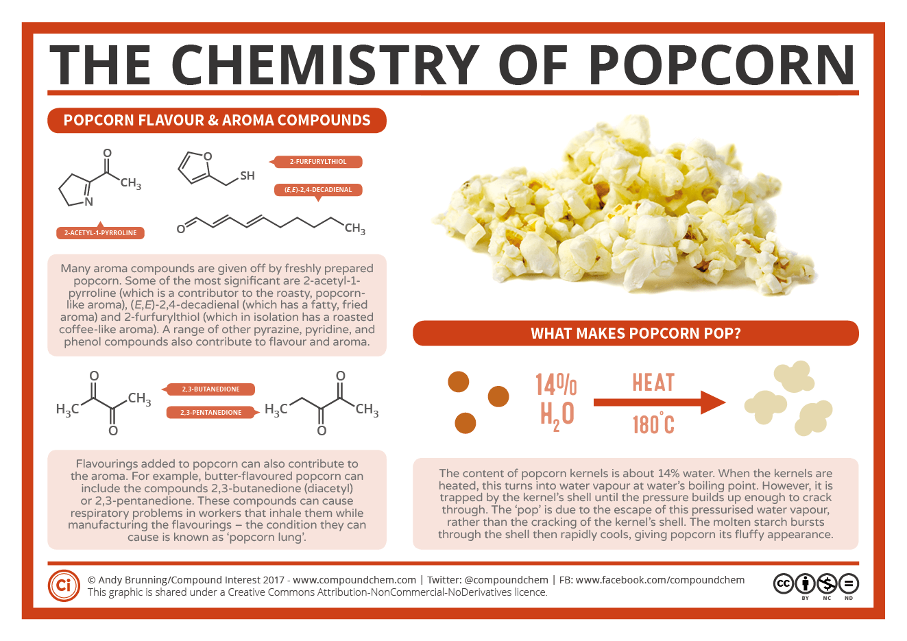 What Makes Popcorn Pop