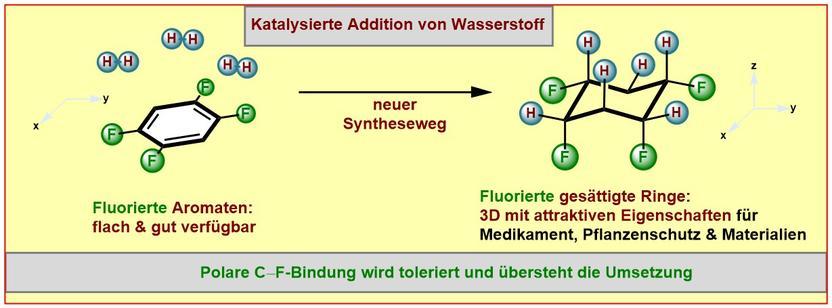 moleküle zeichnen online