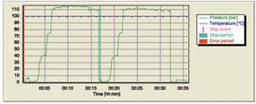 Buechi-Hochgeschwindigkeitsextraktion-Abb_04