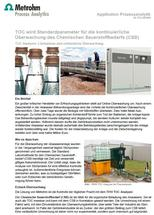 Getränkeindustrie: CSB-Überwachung in der Abwasseranalytik