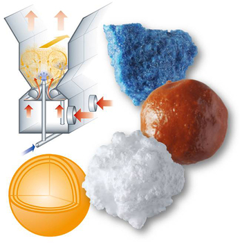 Spray granulation drying of liquids to granules and pellets