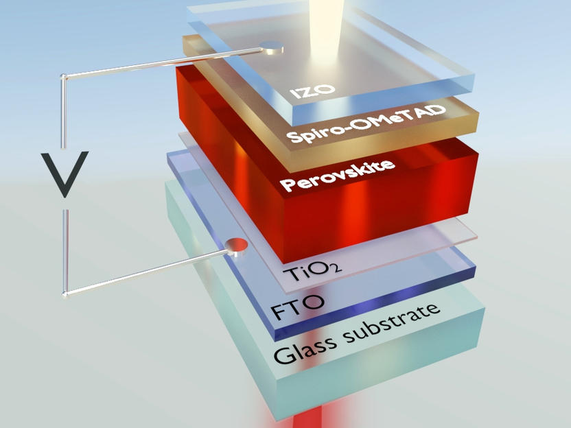 Was Perowskit Solarzellen So Effizient Macht