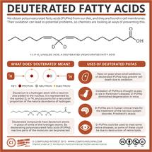 Deuterating fatty acids to treat diseases