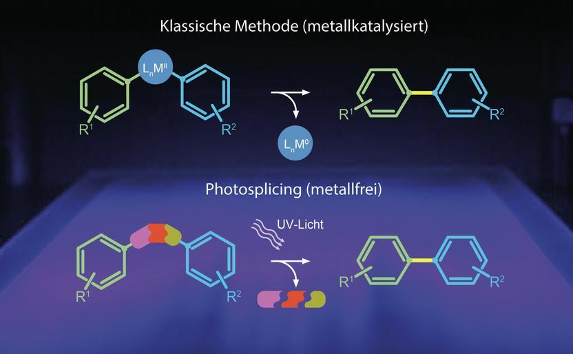 Wirkstoff Synthese Mit Licht