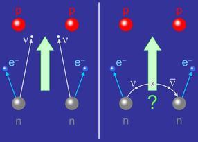 Präzisionsmassenmessung an Palladium-110 weisen Weg zur Natur der Neutrinos
