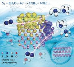 Ammonia by Phosphorus Catalysis