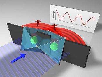 Doppelspalt-Experiment mittels resonanter inelastischer Röntgenstreuung an einem Iridiumoxid-Kristall