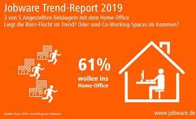 Büro-Flucht im Trend: 61% der Angestellten wollen raus