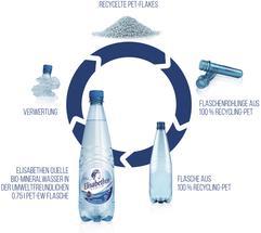 Elisabethen Quelle bringt neues Unterwegs-Gebinde aus 100 Prozent PET-Recyclat