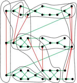 La Estructura Oculta De La Tabla Periódica