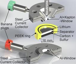 Detectan nanopartículas en baterías de litio azufre con experimento de neutrones