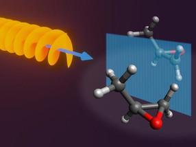 Korkenzieher-Laser sortiert Spiegelmoleküle