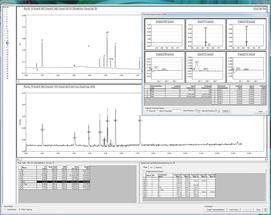 PeakTracker™ - Automatisiertes Peak-Tracking auf Basis von PDA- und MS-Spektren