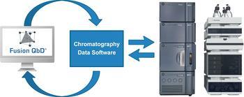 Fast Chemistry System Screening