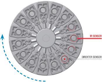 Mikrowellenaufschlus-System ETHOS