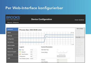 Brooks-Instrument_E-Book_Prozesse-und-Protokolle_Durchflussmesser_MFCs_Profinet_SLA-Serie_Screenshot