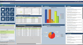 The dashboard can be set up individually and provides a view of statistics and analyses such as limit violations or completed laboratory orders