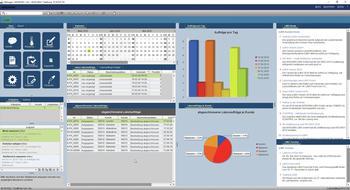 Das Dashboard kann individuell eingerichtet werden und ermöglicht die Sicht auf Statistiken und Analysen wie Grenzwertverletzungen oder abgeschlossene Laboraufträge