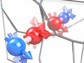 Der gebrochene Spiegel: Erstmals Messung der Paritätsverletzung in Molekülen möglich?