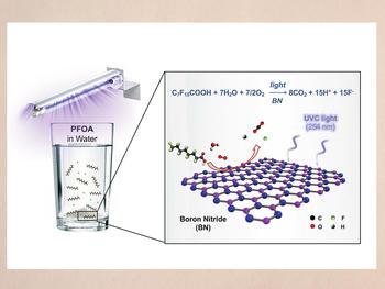 Una ilustración de la fotocatálisis de nitruro de boro que destruye el contaminante PFOA en el agua.