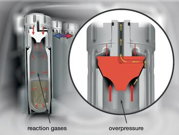 The SMARTVENT technology of the HVT vessels safely and reliably lets off any overpressure. This allows higher sample weights, among other benefits.