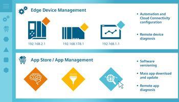 Siemens Industrial Edge - Offenes Edge-Ökosystem (Edge-Geräte und Edge Managementsystem)
