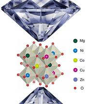 High-pressure study advances understanding of promising battery materials