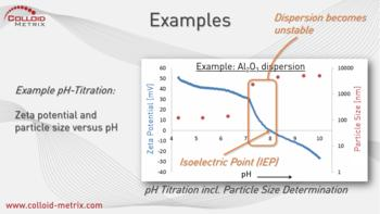 Example of a pH-titration (zeta potential and particle size vs. pH value). Stable and unstable pH-ranges are determined within minutes.