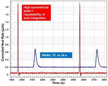 5 Hz Daten Acquisition für nochmals verbesserte Sensitivität, z.B. 10 µJ Puls