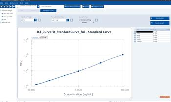 ICE software is intuitive, wizard-guided software that guides you through the workflow from instrument setup to data analysis.