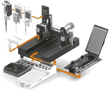 Minigeräteplattform (MGP) - Flexibler Einsatz dank modularem Aufbau