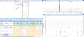 Assembled, connected live analytical data for CMC decision support in pharmaceutical development