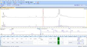 Easy mixture deformulation: extract component chromatograms (top), match spectra against databases (middle), and view candidate structures (bottom)