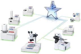 STARe - eine Software für alle Methoden der thermischen Analyse. Ortsunabhängiges Arbeiten und Auswerten durch Automatisierung und Serverlösungen.