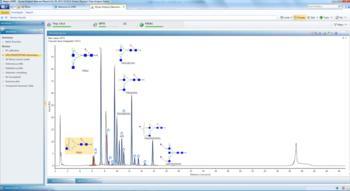 Glykane, mit LC identifiziert und mit hochauflösender MS bestätigt