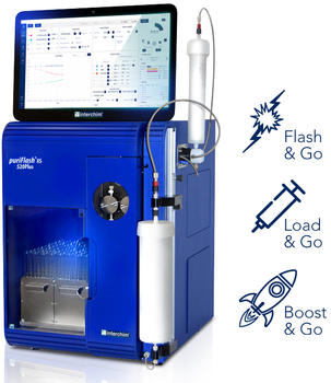 Kompakte Technologie für unerreichte Routine Mitteldruck Chromatographie. Unsere einzigartige und kompromisslose Pumpenqualität wird Sie begeistern!