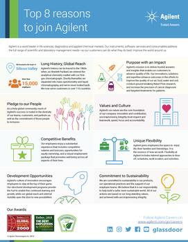 We have lots of great reasons on why you should join Agilent!