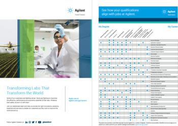 Soon graduating and looking for your first career opportunity? See how your qualifications align with jobs at Agilent.