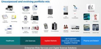 Der Fisher Scientific Channel: Ihr Zugang zu Laborbedarf und Fachwissen