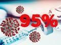 Biontech: Corona-Impfstoff hat Wirksamkeit von 95 Prozent