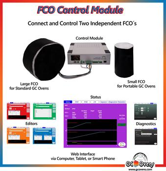 FCO Control Module and Software
