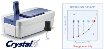 Crystal16 and the Temperature Variation (VT) method for automated solubility determination