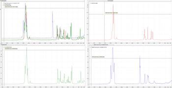 Raman Spectra of Microplastics