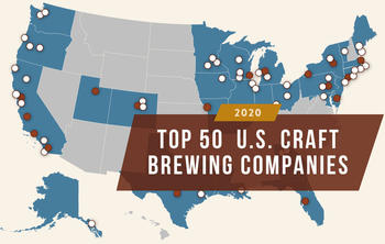 Brewers Association Releases the Top 50 Brewing Companies by Sales Volume for 2020